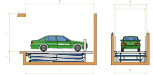 Platforma auto model A1