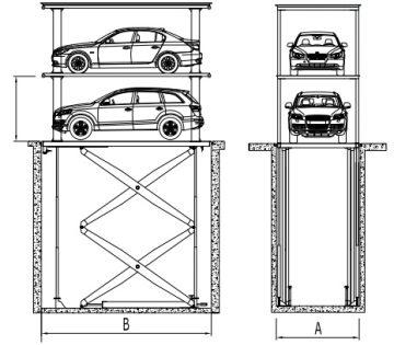 Multiplicator auto model A3
