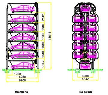Sistem rotativ de parcare pe 7 nivele (SEDAN/SUV)