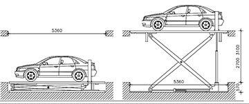 Platforma auto B1